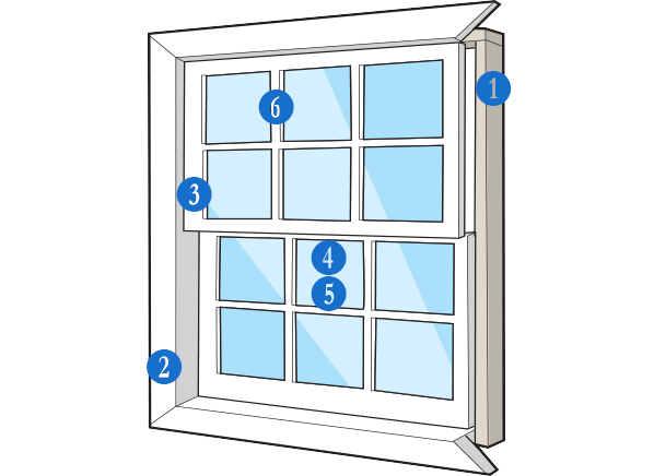 How To Choose Replacement Windows Consumer Reports Magazine