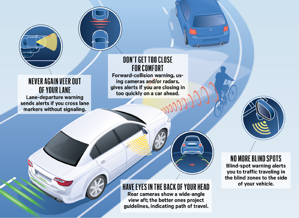 Best Accident Avoidance System For New Cars