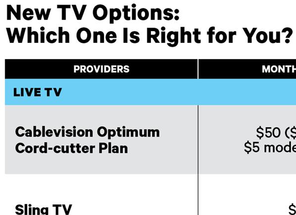 Best tv options online