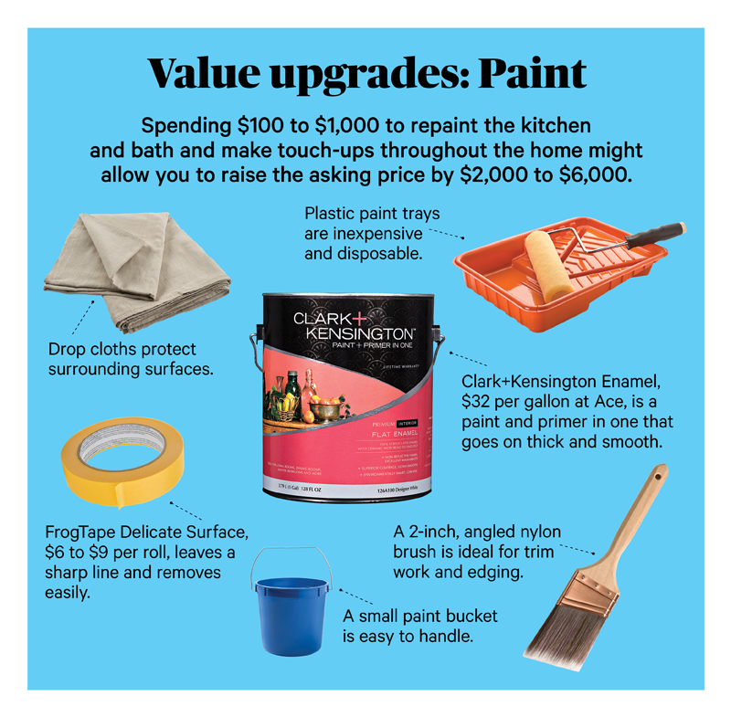 Top 5 Ways To Boost The Value Of Your Home Consumer Reports