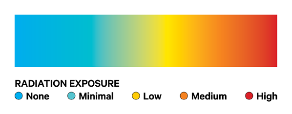 [Image: CRM_Page_39_Radiation_Exposure_Bar_03-15.png]