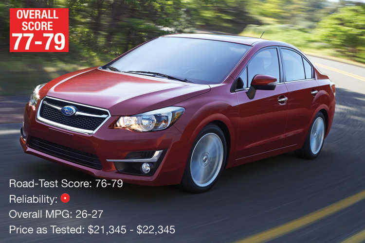 Top Pick: Subaru Impreza