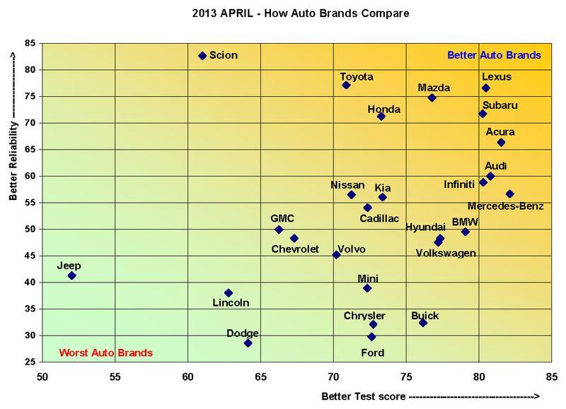 ReportCardBrand13_Graph