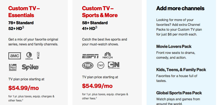 Screen grab of two of the Verizon FiOS packages for TV.