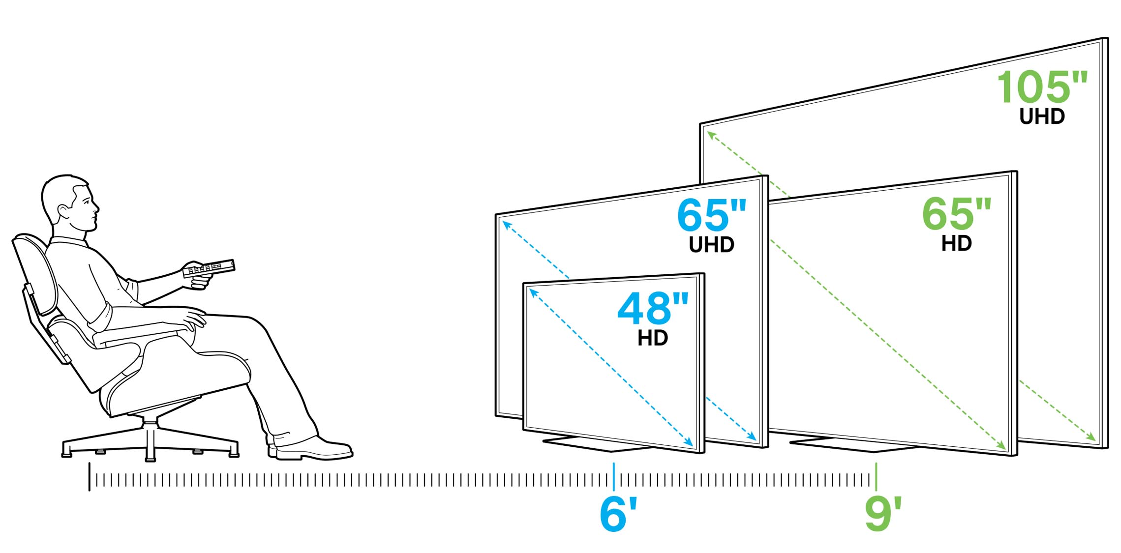 Average Couch Width Best Tv Buying Guide Consumer Reports
