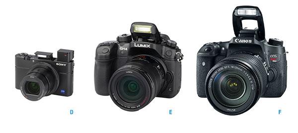 Characteristics and types of digital camera