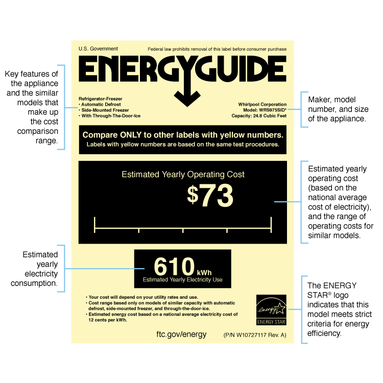 Picture of the EnergyGuide label.