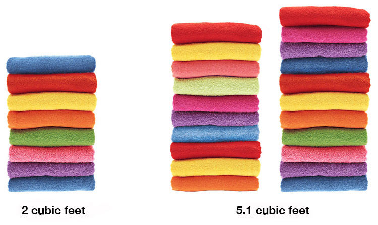 Three stacks of colorful towels. The first stack weighs 8 pounds, and the second two stacks combined equal 24 pounds.