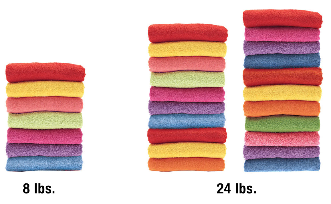 Three stacks of colorful towels, the first stack equals 8 pounds of laundry, the second two stacks equal 24 pounds.