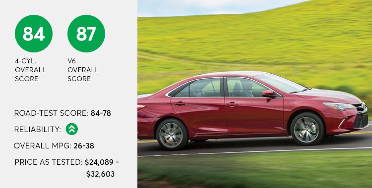 Top Picks: Toyota Camry
