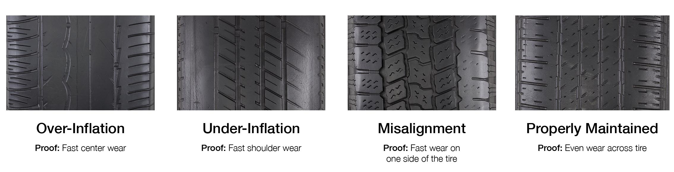 Four close shots of tire treadwear showing the results of over-inflation, under-inflation, misaligned, and properly maintained tires.