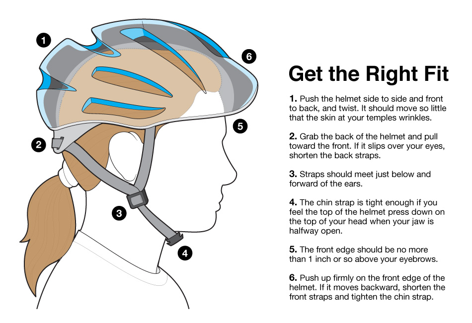 Illustration of a woman wearing a bicycle helmet and tips for how to get the right fit.