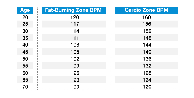 Best Heart Rate Monitor Buying Guide Consumer Reports