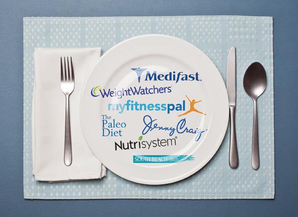 Best diet plans us news