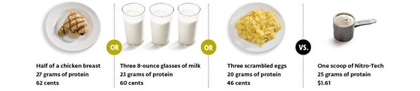 how to calculate the amount of protein you need