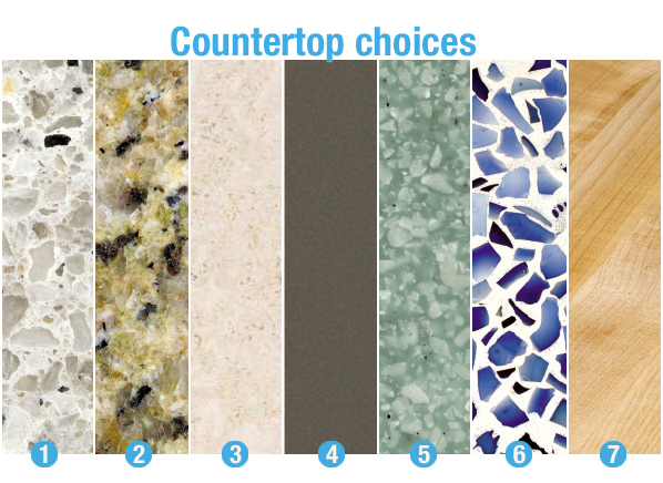 Best Kitchen Countertops   Consumer Reports