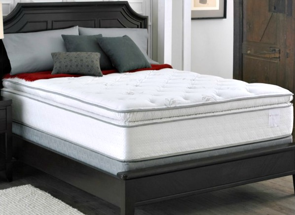 Brainstrong consumer reports for Buying a mattress tips