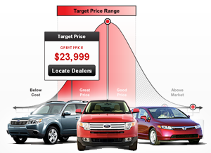 Consumer reports bottom line pricing